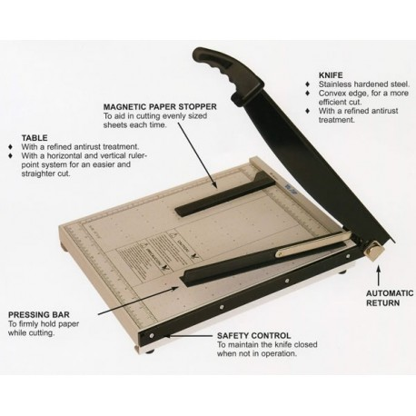 Akiles OffiTrim 1518 Paper Cutter